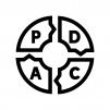 PDCAサイクルの白黒シルエットイラスト02